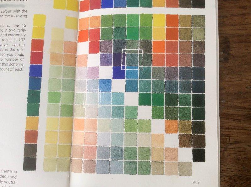 akvarellfarger